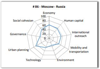cimi-2019-moscow